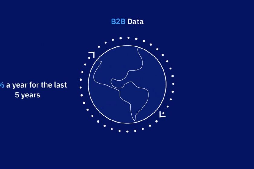 four Details About EDI Software program Financing